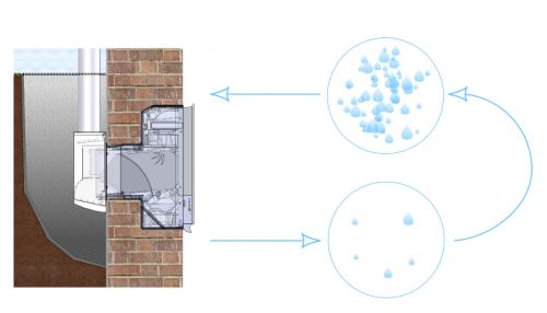 faq zu l ftungssysteme beantwortet von blumartin gmbh. Black Bedroom Furniture Sets. Home Design Ideas
