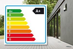 Wohnraumlüftung mit hoher Energieeffizienz A+