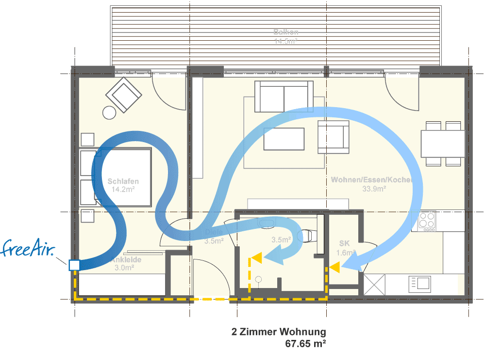Planung Lüftungssystem freeAir in 2-Zimmer Wohnung