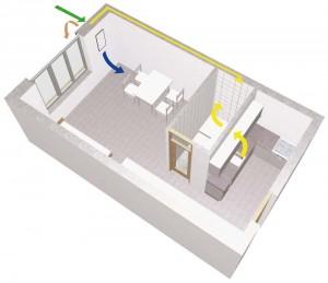 Wohnraumlüftung in 2-Zimmerwohnung