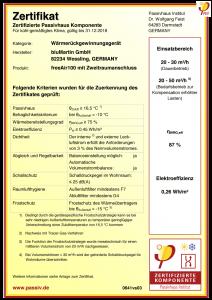 Passivhaus-Zertifikat 2018